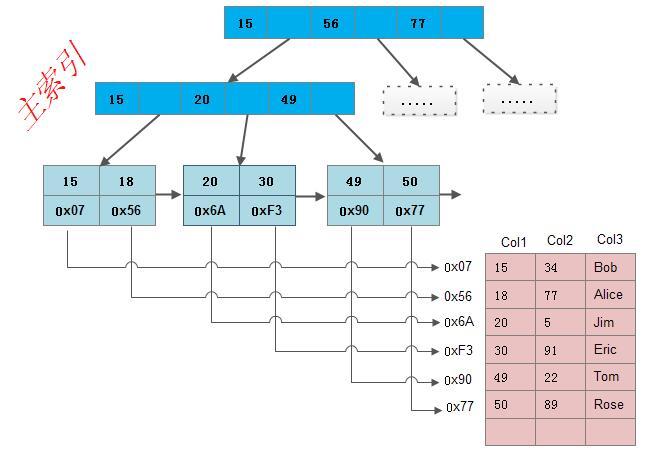ds-bplus-tree-index1