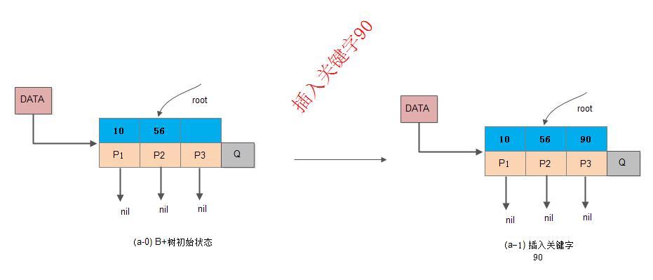 ds-bplus-tree-insert1
