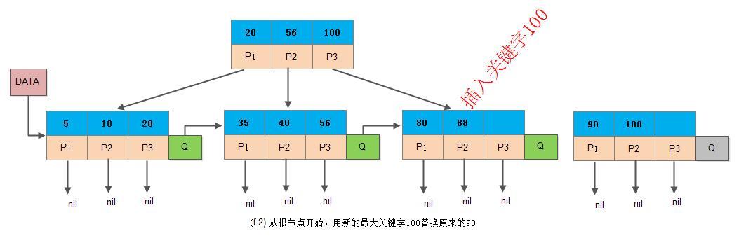 ds-bplus-tree-insert52