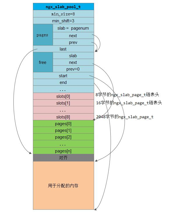 ngx-slab-init